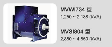 MVWI734 型 1,250 ~ 2,188 (kVA) / MVSI804 型 2,880 ~ 4,850 (kVA)
